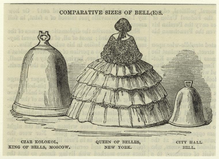 Comparative sizes of bell(e)s.
