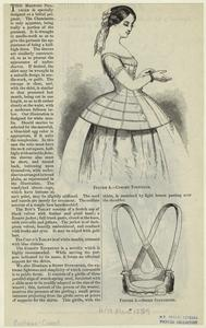 Corset tournure ; Skirt supporter.
