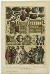 Edad media -- objetos y t
