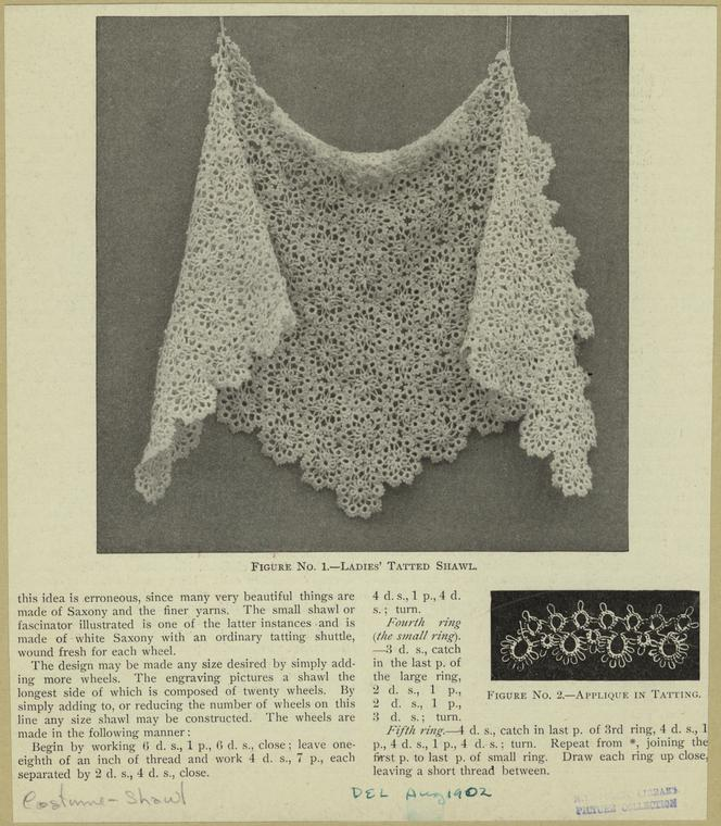 Ladies' Tatted Shawl ; Applique In Tatting, 1902.