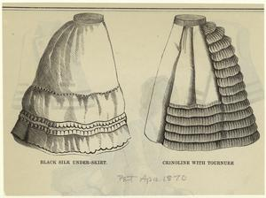 Black silk under-skirt ; Crinoline with tournure.