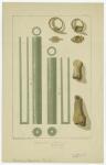 Brass Rings ; Stone Tubes.