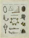 Musical instruments of ancient Rome.