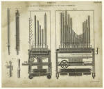 Organ : Made by Messrs. F
