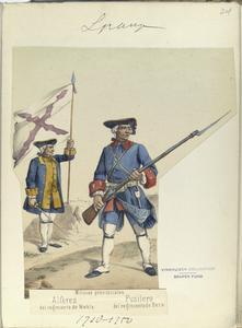 Milicias provinciales: [a] Alferez del regimiento de Niebla; [b] Fusilero del regimiento de Baza. 1710-1750