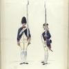 Infanterie Regiment Zwitsers no. 4  Schmidt. 1795