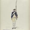 Ligte Infanterie van Bylandt. 1795