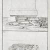 Fig. 1.] Disposition présente du fondement de la Colonne de Pompée desinée du côté de l'ouest, afin de voir les deux pierres couvertes de Hieroglyphes. Fig. 1a. Pierre dessinée à part, dans la Fig. 2; b.  Pièce d'un marbre rougeâtre, chargée de Hieroglyphes frustes; Fig. 2. Pièce de marbre blanc, au fondement de la Colonne de Pompée, avec ses Hieroglyphes, qui donnent à entendre, que c'est un reste d'un Obélisque tres ancien.