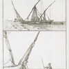 Merkeb. Fig. 1. Sorte de Barques, qui vont sur le Nil, depuis Essenay jusqu'au Caire; Fig. 2. Manière de les pousser à l'eau.