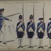 Amsterdamsche Burgerij 1783: Sergeant, Grenadier, Burgers of [Auxiliairen?] 1783