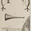 Plate XI. [Depicting acoustics]