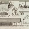Indigoterie, L'Opération de battre L'Indigo, Pillage des gousses, Broyage des feuilles, Secherie, et Ratelier