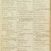 Account Book 1791-1803. Index, page 1, 1803.