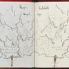 Landscape Album, 1869-1871. Page August 1870.