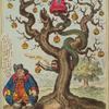 The Tree of Liberty with the Devil tempting John Bull.