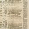Psalterium, Hebreum, Grecũ, Arabicũ, & Chaldũ, cũ tribus latinus ĩterp[re]tatõibus & glossis ...