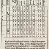 Almanach [?]petuu[ue] celestiu[ue] motuu[ue]