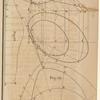 A treatise on descriptive geometry (diagram).
